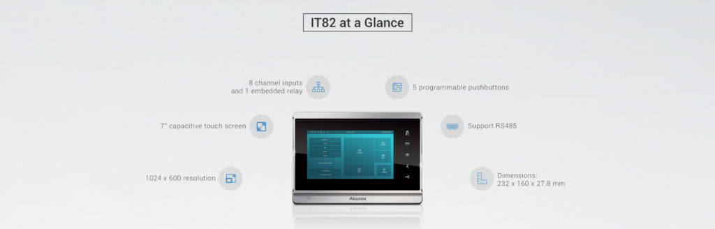 IT82 Indoor Monitor with Programmable Soft-touch Buttons