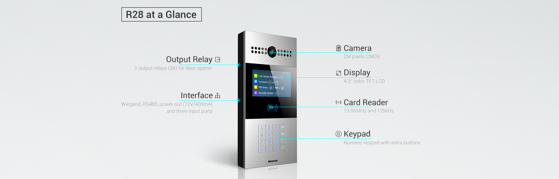 R28 SIP video doorphone with a numeric keypad