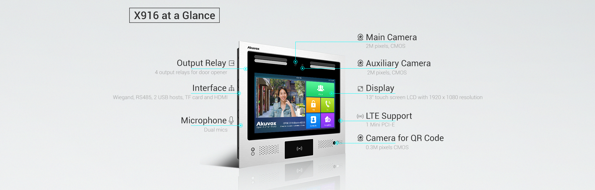 X916 The World's First Android Intercom with Starlight Camera